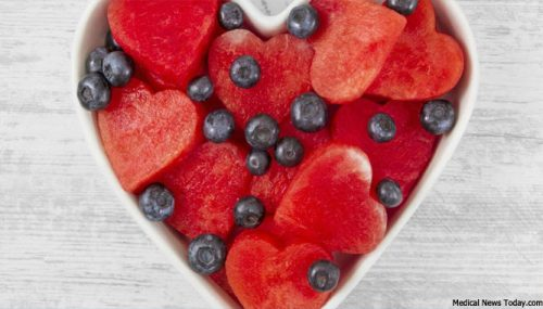Eating to help keep Your Heart Healthy – With TASTY Food!